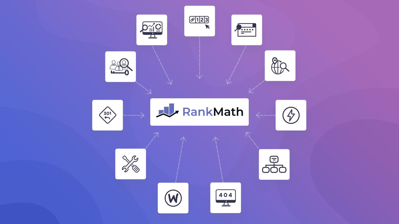 Aperçu des fonctionnalités de Rank Math