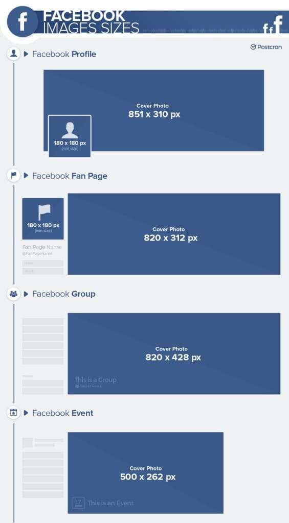Dimension des visuels sur Facebook