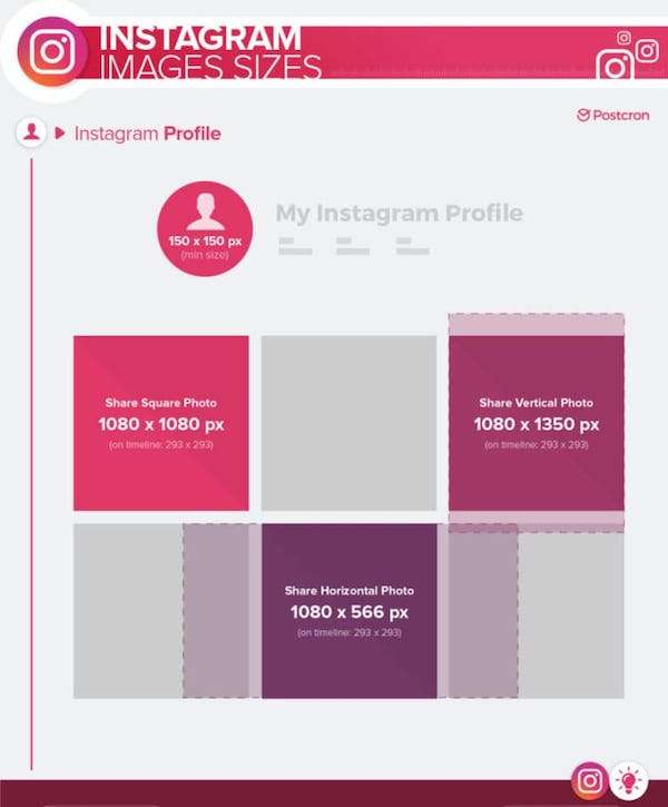 Dimension des visuels sur Instagram